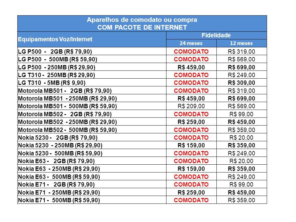Aparelhos de comodato ou compra COM PACOTE DE INTERNET Equipamentos Voz/Internet Fidelidade 24 meses12 meses LG P500 - 2GB (R$ 79,90)COMODATOR$ 319,00