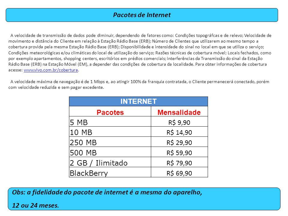 Pacotes de Internet Obs: a fidelidade do pacote de internet é a mesma do aparelho, 12 ou 24 meses. A velocidade de transmissão de dados pode diminuir,