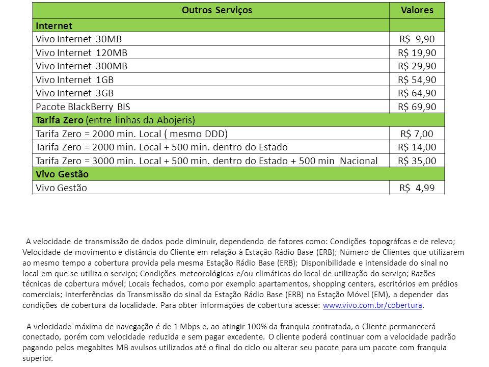 Outros ServiçosValores Internet Vivo Internet 30MBR$ 9,90 Vivo Internet 120MBR$ 19,90 Vivo Internet 300MBR$ 29,90 Vivo Internet 1GBR$ 54,90 Vivo Inter