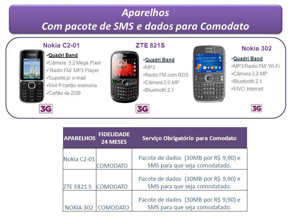 Aparelhos Com pacote de SMS e dados para Comodato Aparelhos Com pacote de SMS e dados para Comodato APARELHOS FIDELIDADE 24 MESES Serviço Obrigatório para Comodato LG C365 COMODATO Pacote de dados (30MB por R$ 9,90) e SMS para que seja comodatado.