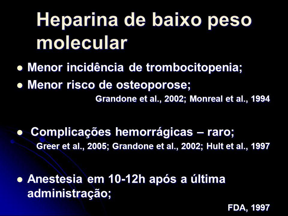 Menor incidência de trombocitopenia; Menor incidência de trombocitopenia; Menor risco de osteoporose; Menor risco de osteoporose; Grandone et al., 2002; Monreal et al., 1994 Complicações hemorrágicas – raro; Complicações hemorrágicas – raro; Greer et al., 2005; Grandone et al., 2002; Hult et al., 1997 Anestesia em 10-12h após a última administração; Anestesia em 10-12h após a última administração; FDA, 1997