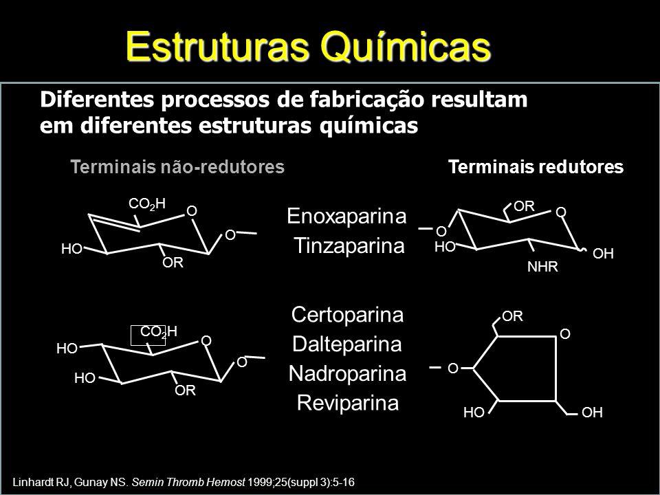 Estruturas Químicas Linhardt RJ, Gunay NS.