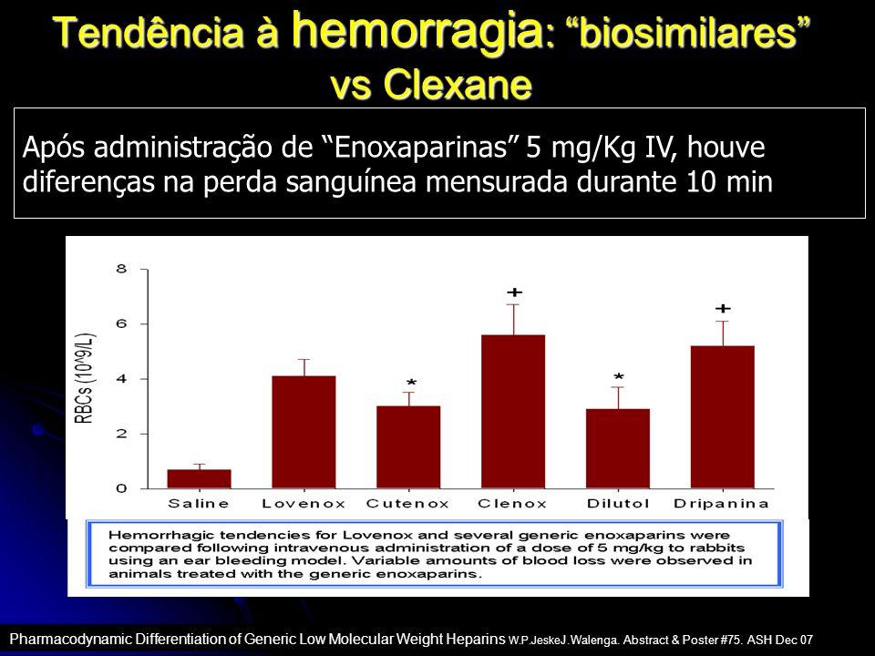 Após administração de Enoxaparinas 5 mg/Kg IV, houve diferenças na perda sanguínea mensurada durante 10 min Pharmacodynamic Differentiation of Generic Low Molecular Weight Heparins W.P.Jeske J.Walenga.