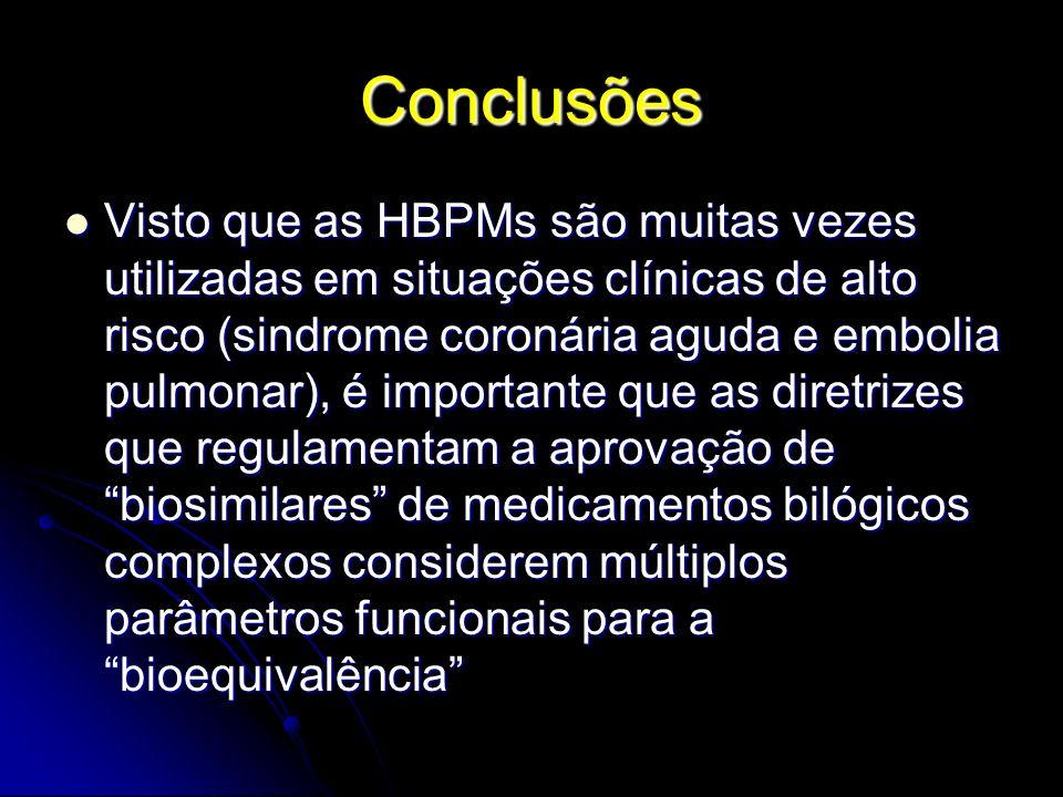 Conclusões Visto que as HBPMs são muitas vezes utilizadas em situações clínicas de alto risco (sindrome coronária aguda e embolia pulmonar), é importante que as diretrizes que regulamentam a aprovação de biosimilares de medicamentos bilógicos complexos considerem múltiplos parâmetros funcionais para a bioequivalência Visto que as HBPMs são muitas vezes utilizadas em situações clínicas de alto risco (sindrome coronária aguda e embolia pulmonar), é importante que as diretrizes que regulamentam a aprovação de biosimilares de medicamentos bilógicos complexos considerem múltiplos parâmetros funcionais para a bioequivalência