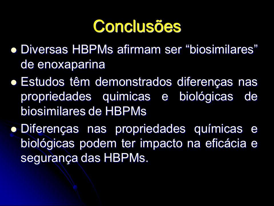Conclusões Diversas HBPMs afirmam ser biosimilares de enoxaparina Diversas HBPMs afirmam ser biosimilares de enoxaparina Estudos têm demonstrados diferenças nas propriedades quimicas e biológicas de biosimilares de HBPMs Estudos têm demonstrados diferenças nas propriedades quimicas e biológicas de biosimilares de HBPMs Diferenças nas propriedades químicas e biológicas podem ter impacto na eficácia e segurança das HBPMs.