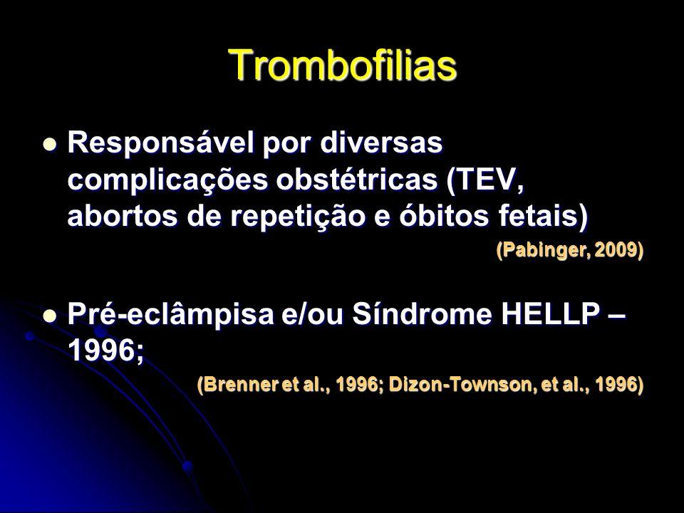 Protocolo de tratamento AbortosTotalSIMNÃO n(%)n(%) SIM 1 (6,3) 83 (79,0) 84 (69,4) NÃO 15 (93,8) 22 (21,0) 37 (30,6) TOTAL 16 (100,0) 105 (100,0) 121 (100,0) * Teste Exato de Fisher: p=0,00 RR: 0,03 (0,00 <RR< 0,21)