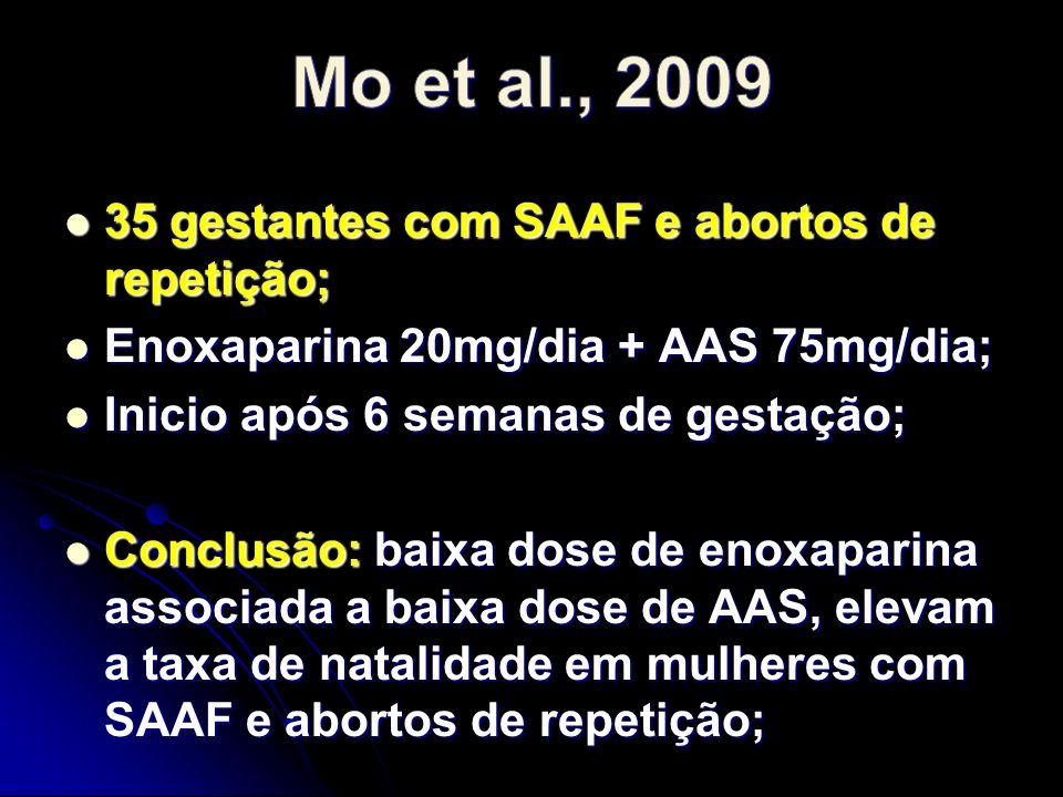 35 gestantes com SAAF e abortos de repetição; 35 gestantes com SAAF e abortos de repetição; Enoxaparina 20mg/dia + AAS 75mg/dia; Enoxaparina 20mg/dia + AAS 75mg/dia; Inicio após 6 semanas de gestação; Inicio após 6 semanas de gestação; Conclusão: baixa dose de enoxaparina associada a baixa dose de AAS, elevam a taxa de natalidade em mulheres com SAAF e abortos de repetição; Conclusão: baixa dose de enoxaparina associada a baixa dose de AAS, elevam a taxa de natalidade em mulheres com SAAF e abortos de repetição;