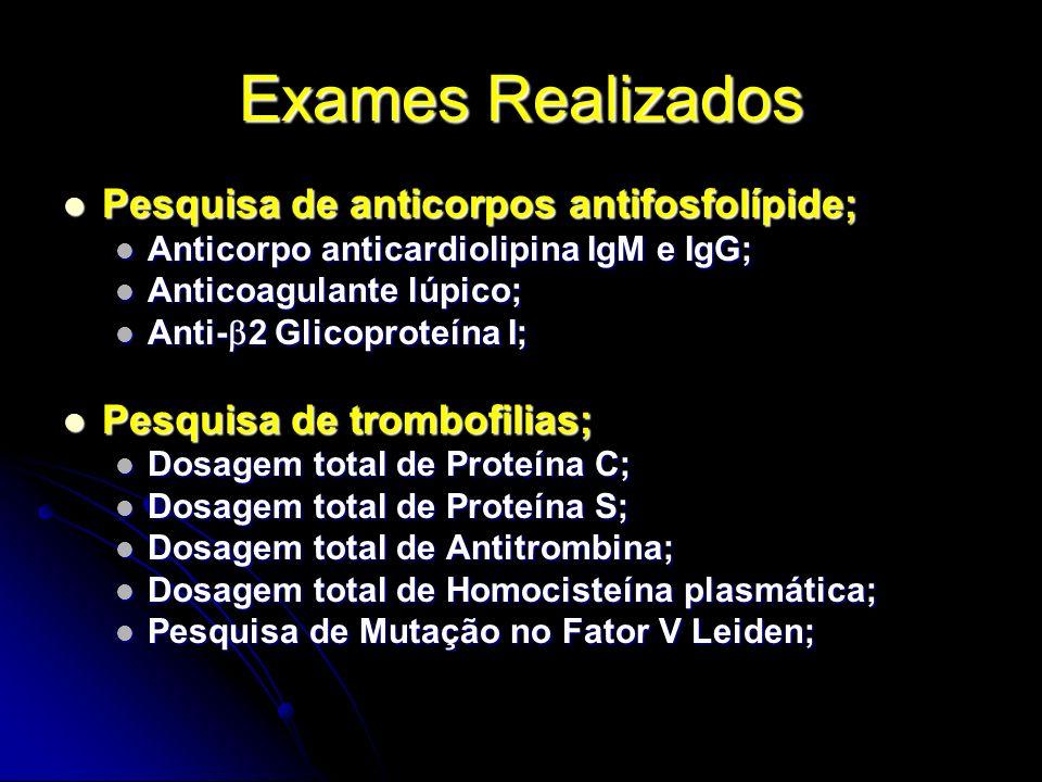 Exames Realizados Pesquisa de anticorpos antifosfolípide; Pesquisa de anticorpos antifosfolípide; Anticorpo anticardiolipina IgM e IgG; Anticorpo anticardiolipina IgM e IgG; Anticoagulante lúpico; Anticoagulante lúpico; Anti- 2 Glicoproteína I; Anti- 2 Glicoproteína I; Pesquisa de trombofilias; Pesquisa de trombofilias; Dosagem total de Proteína C; Dosagem total de Proteína C; Dosagem total de Proteína S; Dosagem total de Proteína S; Dosagem total de Antitrombina; Dosagem total de Antitrombina; Dosagem total de Homocisteína plasmática; Dosagem total de Homocisteína plasmática; Pesquisa de Mutação no Fator V Leiden; Pesquisa de Mutação no Fator V Leiden;