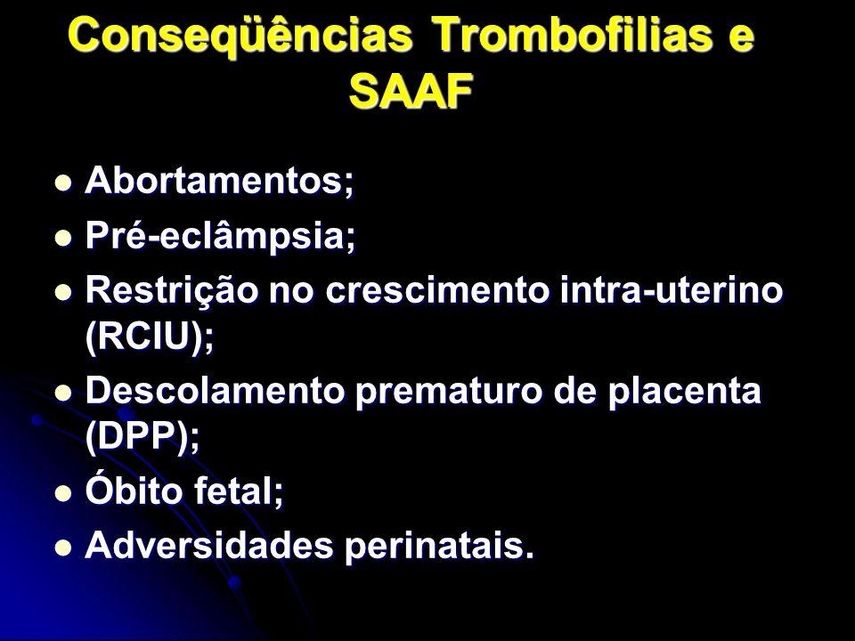 Conseqüências Trombofilias e SAAF Abortamentos; Abortamentos; Pré-eclâmpsia; Pré-eclâmpsia; Restrição no crescimento intra-uterino (RCIU); Restrição no crescimento intra-uterino (RCIU); Descolamento prematuro de placenta (DPP); Descolamento prematuro de placenta (DPP); Óbito fetal; Óbito fetal; Adversidades perinatais.
