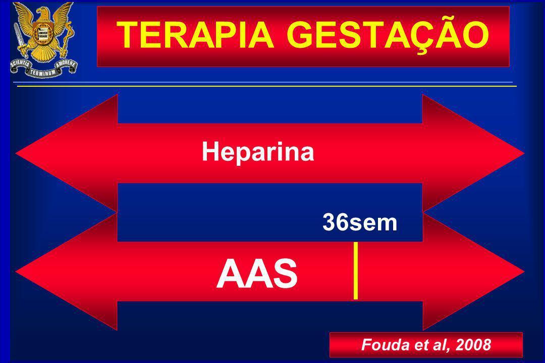TERAPIA GESTAÇÃO 36sem AAS Heparina Fouda et al, 2008