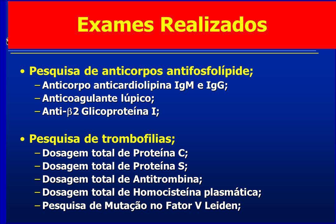 Exames Realizados Pesquisa de anticorpos antifosfolípide; –Anticorpo anticardiolipina IgM e IgG; –Anticoagulante lúpico; –Anti- 2 Glicoproteína I; Pes
