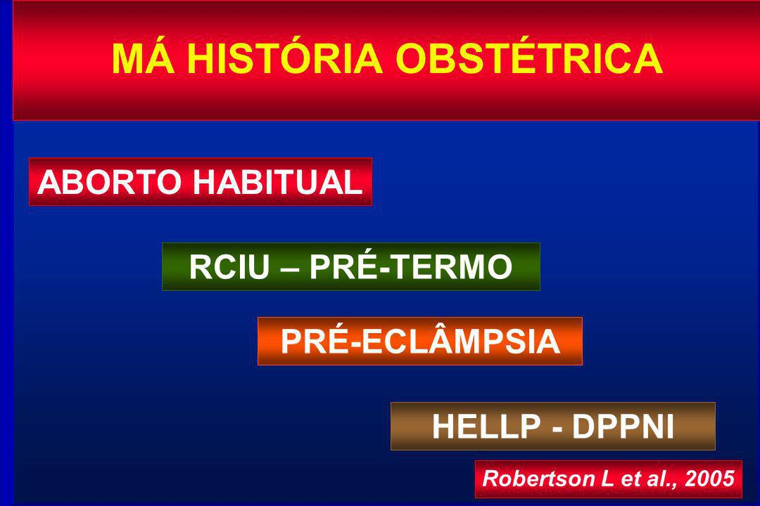 MÁ HISTÓRIA OBSTÉTRICA ABORTO HABITUAL RCIU – PRÉ-TERMO PRÉ-ECLÂMPSIA HELLP - DPPNI Robertson L et al., 2005