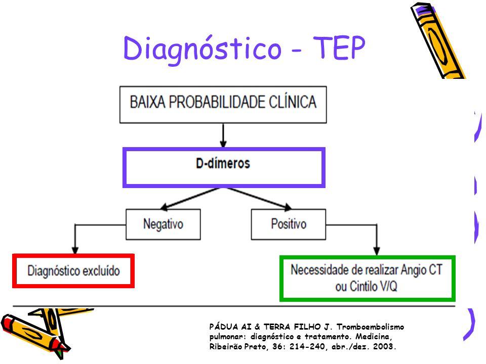 Diagnóstico - TEP PÁDUA AI & TERRA FILHO J. Tromboembolismo pulmonar: diagnóstico e tratamento. Medicina, Ribeirão Preto, 36: 214-240, abr./dez. 2003.