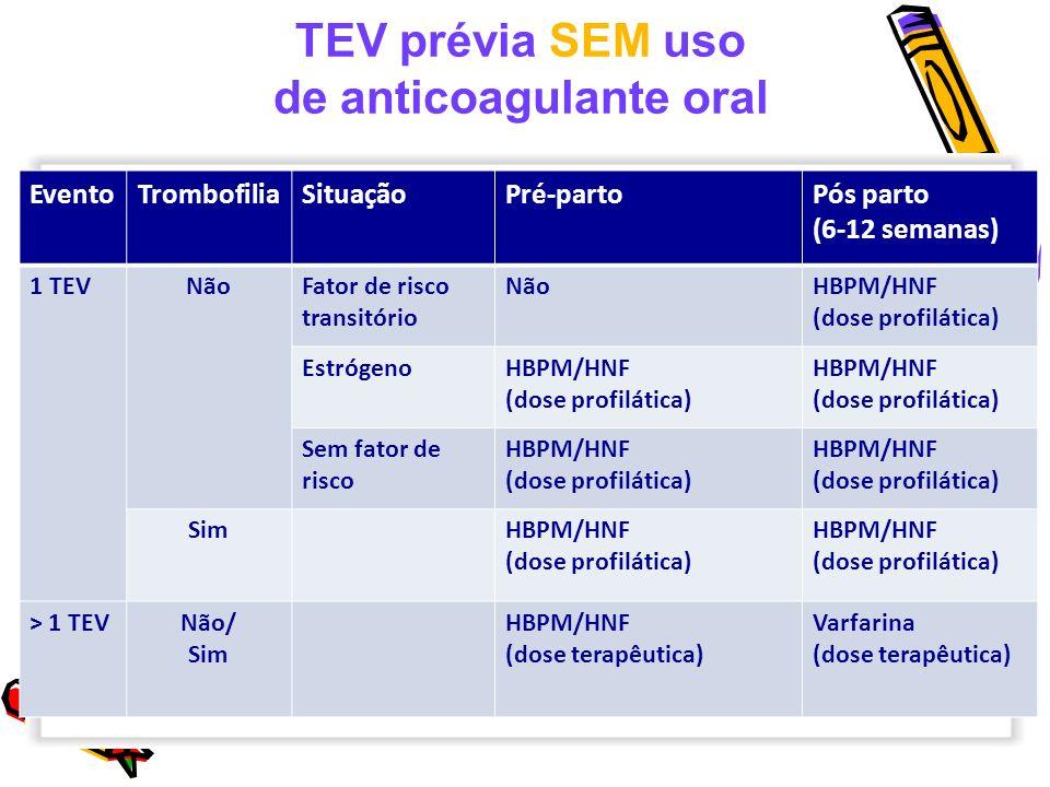 EventoTrombofiliaSituaçãoPré-partoPós parto (6-12 semanas) 1 TEVNãoFator de risco transitório NãoHBPM/HNF (dose profilática) EstrógenoHBPM/HNF (dose p