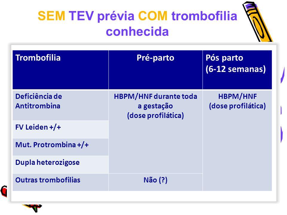 SEM TEV prévia COM trombofilia conhecida TrombofiliaPré-partoPós parto (6-12 semanas) Deficiência de Antitrombina HBPM/HNF durante toda a gestação (do