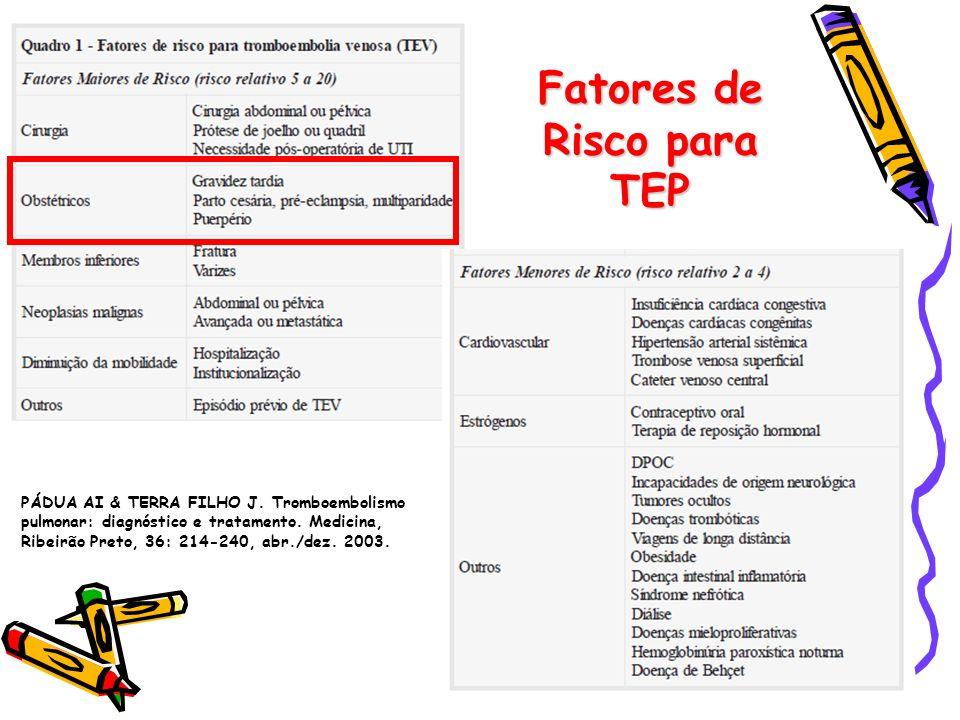 PÁDUA AI & TERRA FILHO J. Tromboembolismo pulmonar: diagnóstico e tratamento. Medicina, Ribeirão Preto, 36: 214-240, abr./dez. 2003. Fatores de Risco