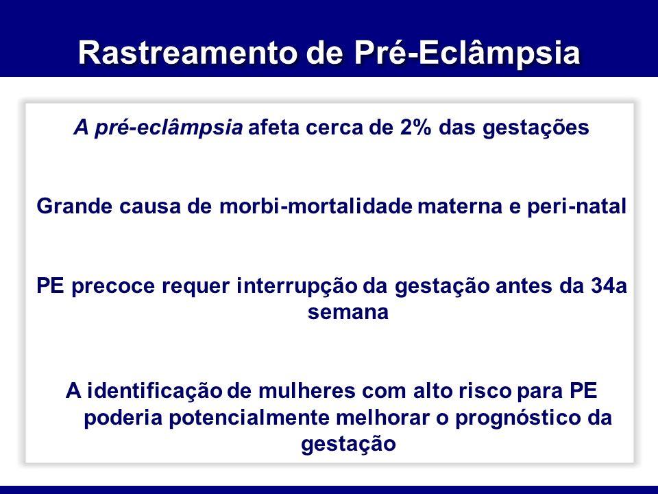 Rastreamento de Pré-Eclâmpsia A pré-eclâmpsia afeta cerca de 2% das gestações Grande causa de morbi-mortalidade materna e peri-natal PE precoce requer