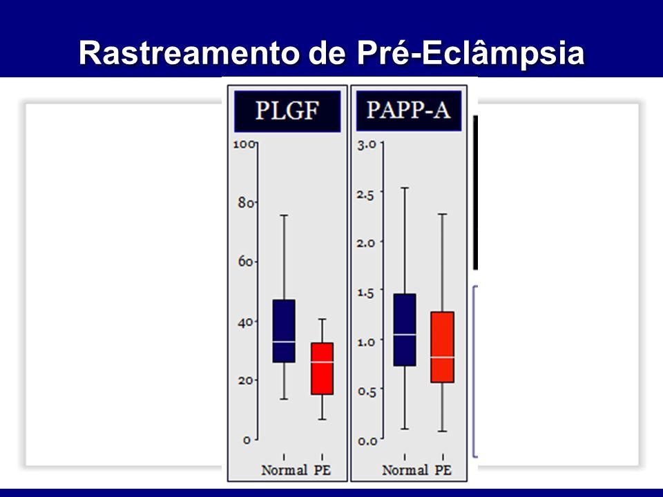 O rastreio por este método combinado pode identificar cerca de 90% das pacientes desenvolvendo PE precoce e 45% das desenvolvendo PE tardia, com uma taxa de falso positivo de 5% Ultrasound Obstet Gynecol 2008; 32: 138–146 Uterine artery Doppler at 11 + 0 to 13 + 6 weeks and 21 + 0 to 24 + 6 weeks in the prediction of pre-eclampsia W.