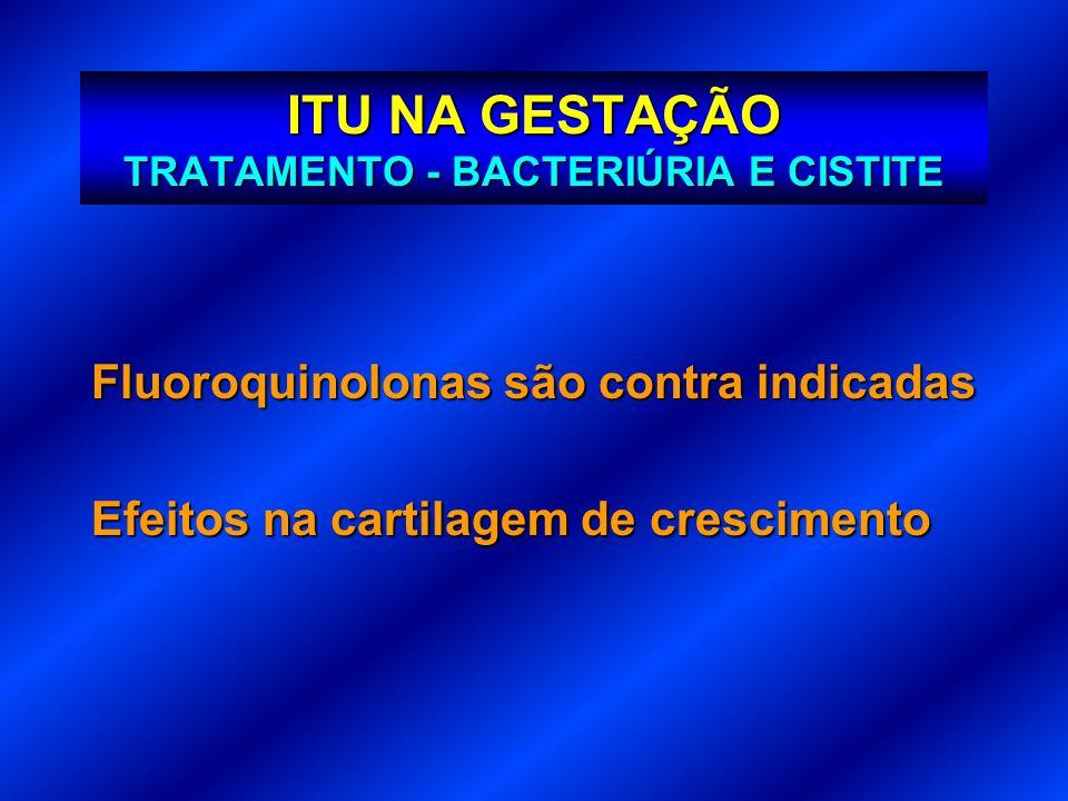 ITU NA GESTAÇÃO TRATAMENTO - BACTERIÚRIA E CISTITE Fluoroquinolonas são contra indicadas Efeitos na cartilagem de crescimento