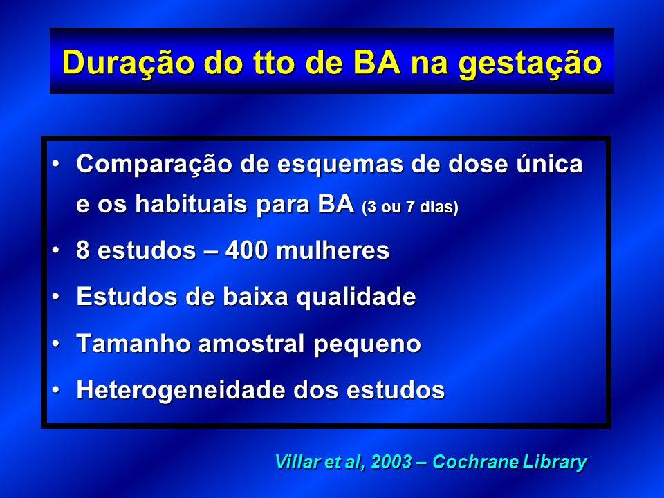 Duração do tto de BA na gestação Comparação de esquemas de dose única e os habituais para BA (3 ou 7 dias)Comparação de esquemas de dose única e os ha