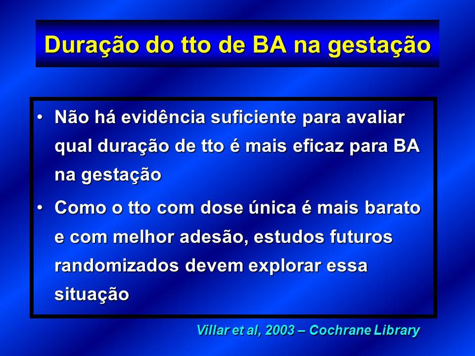 Duração do tto de BA na gestação Não há evidência suficiente para avaliar qual duração de tto é mais eficaz para BA na gestaçãoNão há evidência sufici