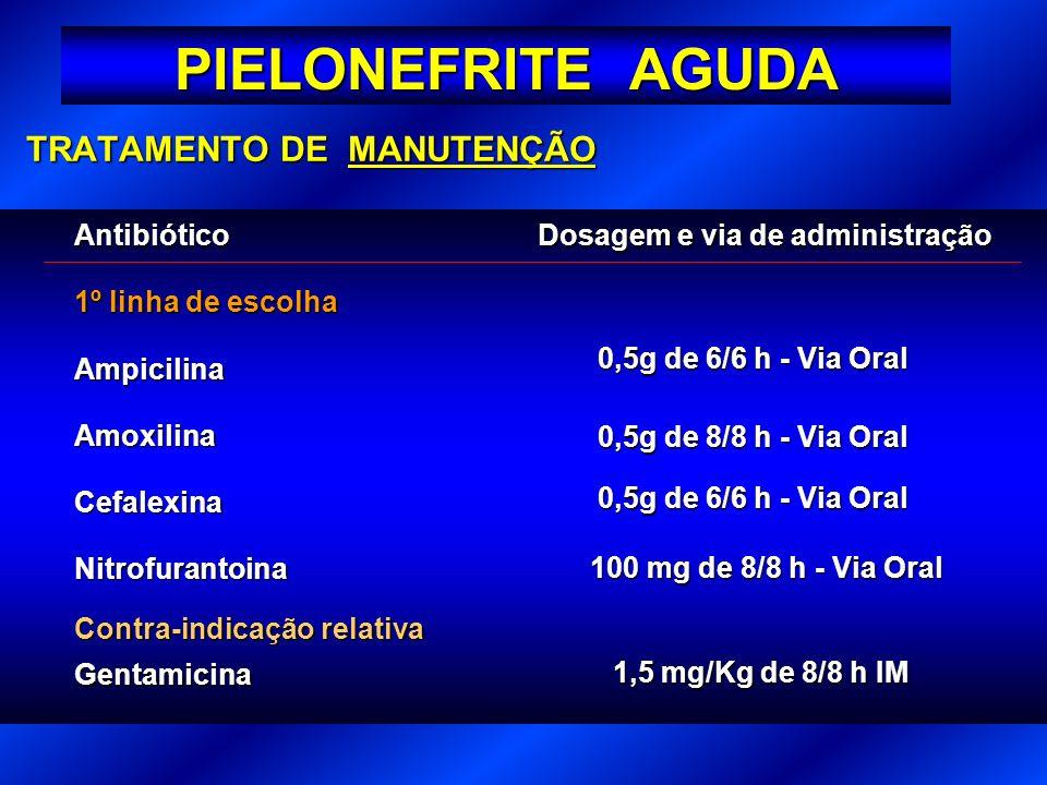 TRATAMENTO DE MANUTENÇÃO Antibiótico Dosagem e via de administração 1º linha de escolha Ampicilina 0,5g de 6/6 h - Via Oral Amoxilina 0,5g de 8/8 h -