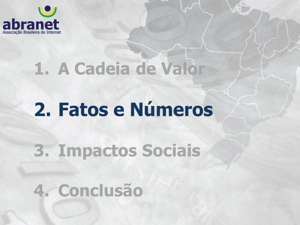 1.A Cadeia de Valor 2.Fatos e Números 3.Impactos Sociais 4.Conclusão