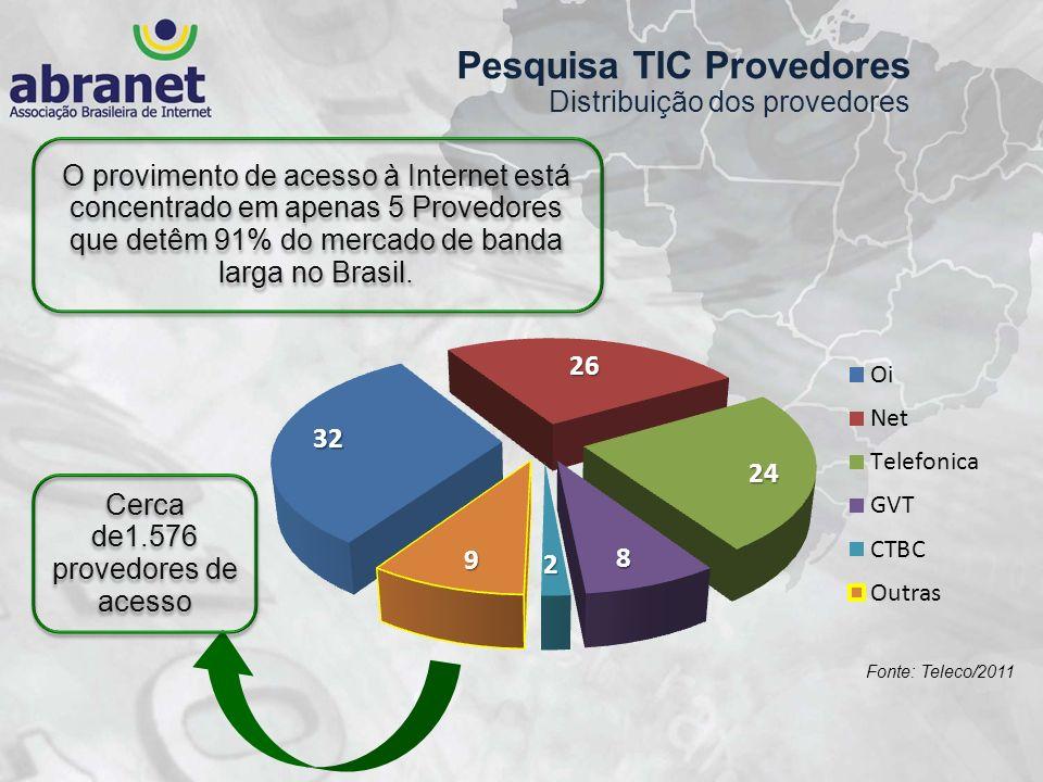 Pesquisa TIC Provedores Distribuição dos provedores Cerca de1.576 provedores de acesso Fonte: Teleco/2011 O provimento de acesso à Internet está conce