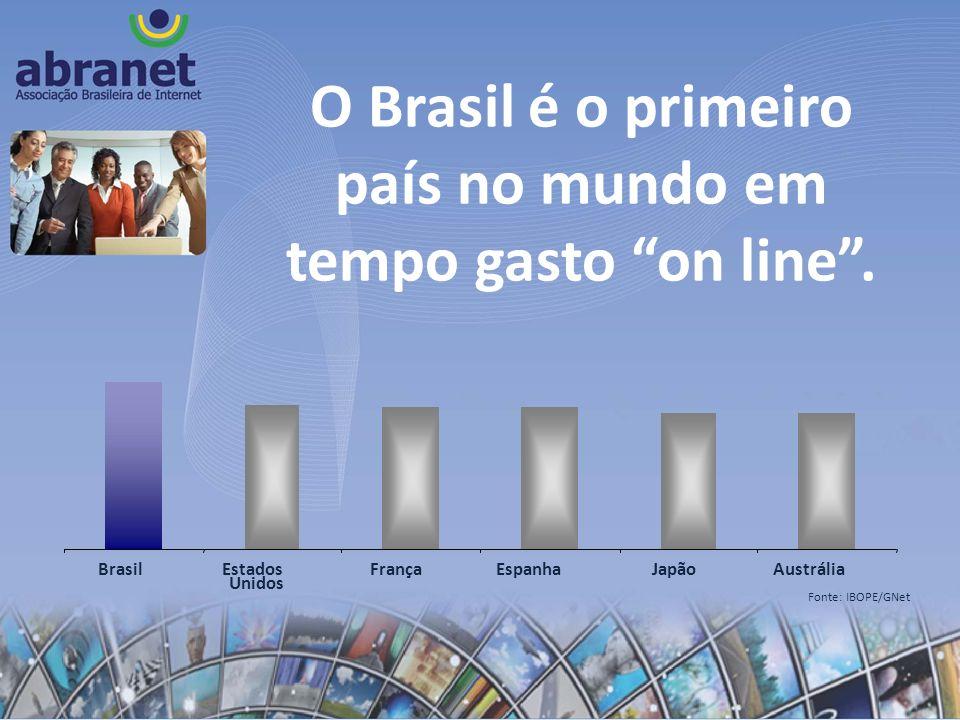 O Brasil é o primeiro país no mundo em tempo gasto on line. BrasilEstados Unidos FrançaEspanhaJapãoAustrália Fonte: IBOPE/GNet