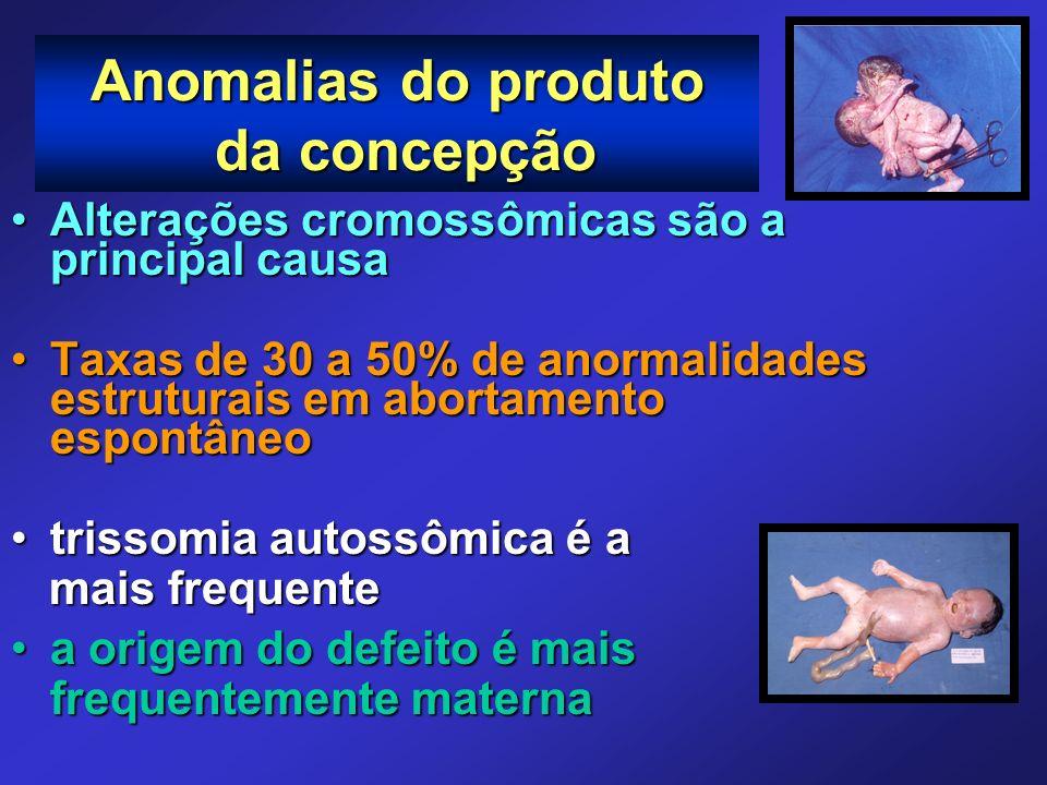Anomalias do produto da concepção Alterações cromossômicas são a principal causaAlterações cromossômicas são a principal causa Taxas de 30 a 50% de an