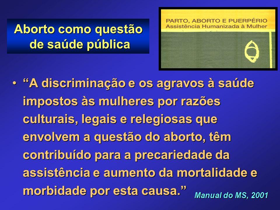Aborto como questão de saúde pública A discriminação e os agravos à saúde impostos às mulheres por razões culturais, legais e relegiosas que envolvem