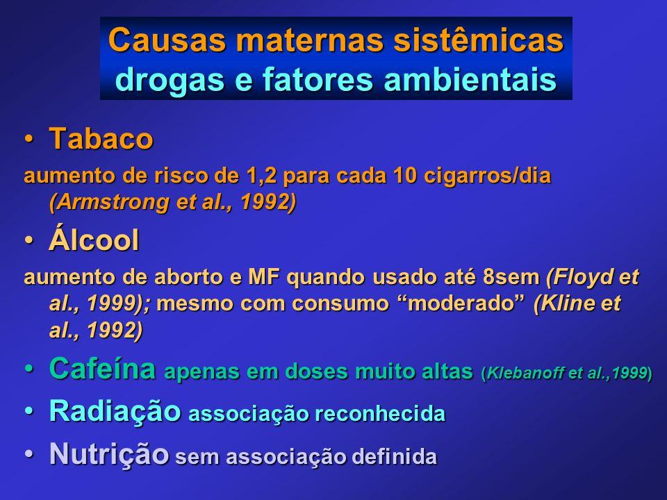 TabacoTabaco aumento de risco de 1,2 para cada 10 cigarros/dia (Armstrong et al., 1992) ÁlcoolÁlcool aumento de aborto e MF quando usado até 8sem (Flo