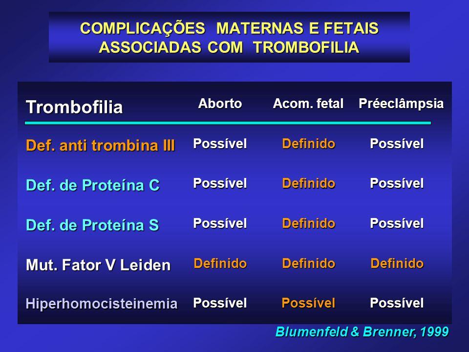 COMPLICAÇÕES MATERNAS E FETAIS ASSOCIADAS COM TROMBOFILIA TrombofiliaAborto Acom. fetal Préeclâmpsia Def. anti trombina III PossívelDefinidoPossível D