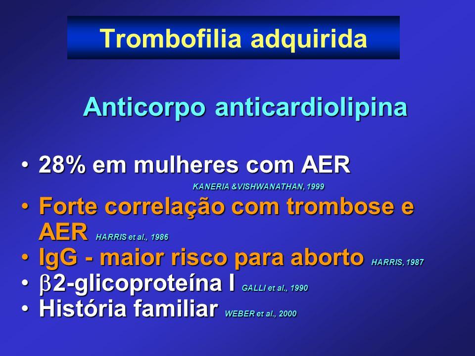 Anticorpo anticardiolipina 28% em mulheres com AER28% em mulheres com AER KANERIA &VISHWANATHAN, 1999 KANERIA &VISHWANATHAN, 1999 Forte correlação com