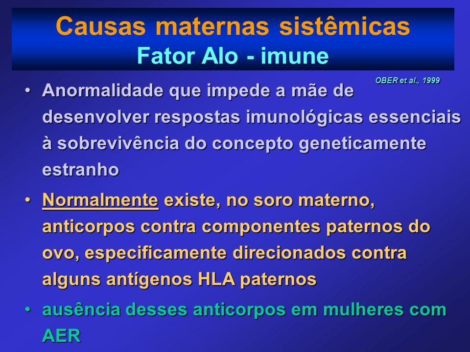 Causas maternas sistêmicas Fator Alo - imune OBER et al., 1999 OBER et al., 1999 Anormalidade que impede a mãe de desenvolver respostas imunológicas e