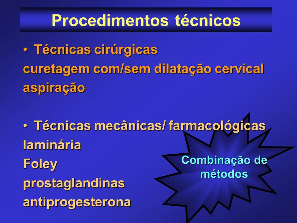 Procedimentos técnicos Técnicas cirúrgicasTécnicas cirúrgicas curetagem com/sem dilatação cervical aspiração Técnicas mecânicas/ farmacológicasTécnica