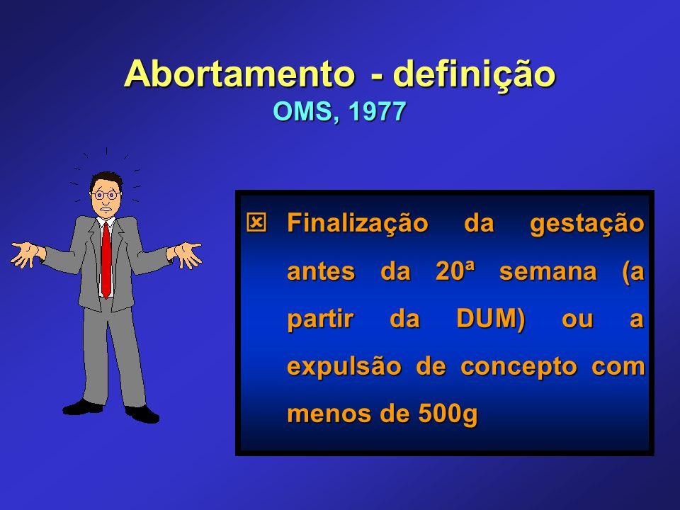ýFinalização da gestação antes da 20ª semana (a partir da DUM) ou a expulsão de concepto com menos de 500g Abortamento - definição OMS, 1977