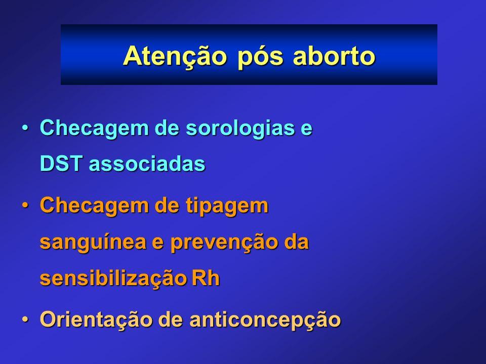 Atenção pós aborto Checagem de sorologias e DST associadasChecagem de sorologias e DST associadas Checagem de tipagem sanguínea e prevenção da sensibi