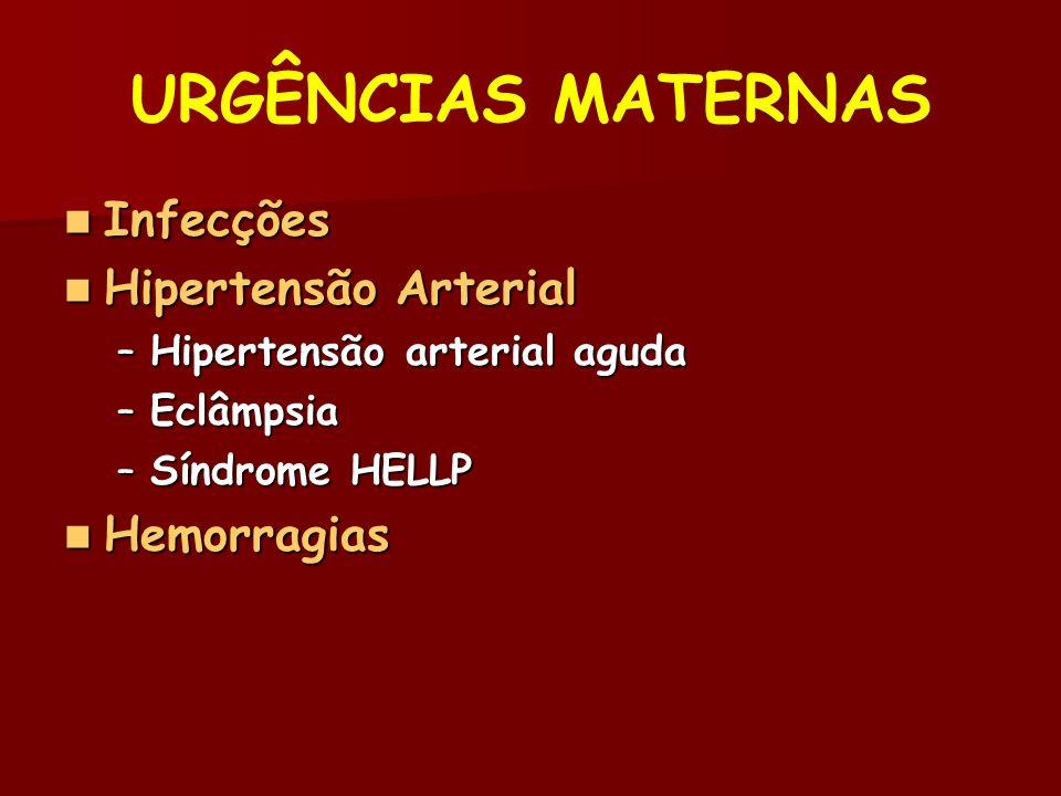 URGÊNCIAS MATERNAS Infecções Infecções Hipertensão Arterial Hipertensão Arterial –Hipertensão arterial aguda –Eclâmpsia –Síndrome HELLP Hemorragias Hemorragias