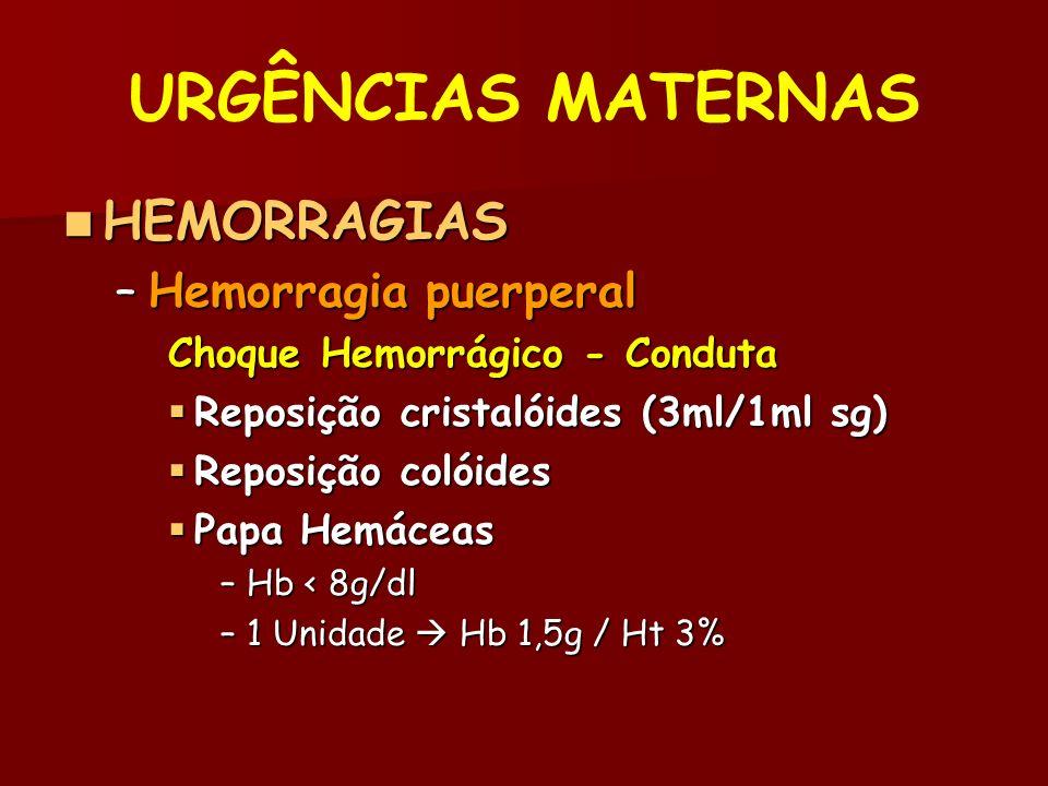 HEMORRAGIAS HEMORRAGIAS –Hemorragia puerperal Choque Hemorrágico - Conduta Reposição cristalóides (3ml/1ml sg) Reposição cristalóides (3ml/1ml sg) Reposição colóides Reposição colóides Papa Hemáceas Papa Hemáceas –Hb < 8g/dl –1 Unidade Hb 1,5g / Ht 3%