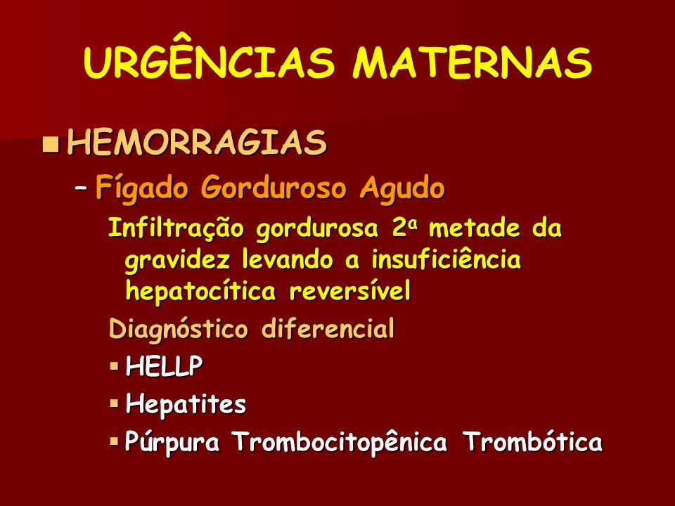 URGÊNCIAS MATERNAS HEMORRAGIAS HEMORRAGIAS –Fígado Gorduroso Agudo Infiltração gordurosa 2 a metade da gravidez levando a insuficiência hepatocítica reversível Diagnóstico diferencial HELLP HELLP Hepatites Hepatites Púrpura Trombocitopênica Trombótica Púrpura Trombocitopênica Trombótica