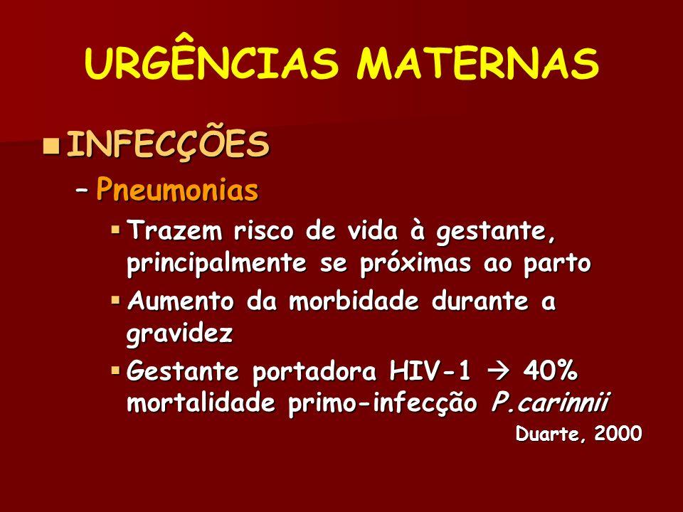 URGÊNCIAS MATERNAS INFECÇÕES INFECÇÕES –Pneumonias Trazem risco de vida à gestante, principalmente se próximas ao parto Trazem risco de vida à gestante, principalmente se próximas ao parto Aumento da morbidade durante a gravidez Aumento da morbidade durante a gravidez Gestante portadora HIV-1 40% mortalidade primo-infecção P.carinnii Gestante portadora HIV-1 40% mortalidade primo-infecção P.carinnii Duarte, 2000