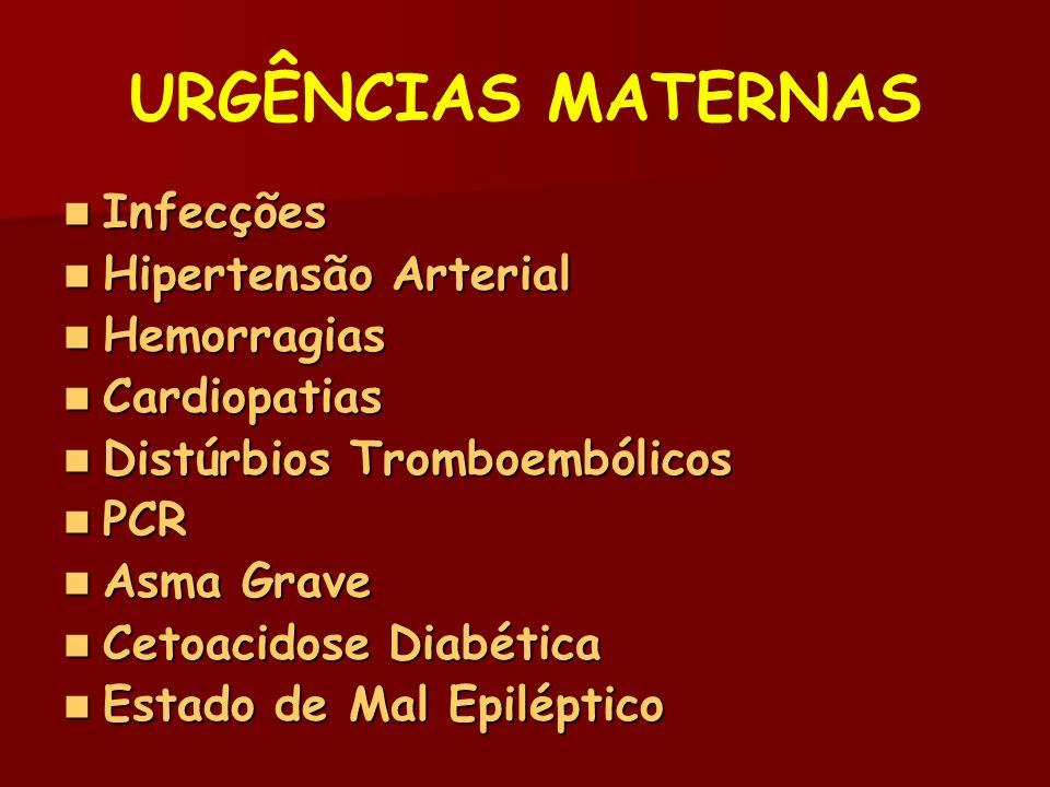 URGÊNCIAS MATERNAS HEMORRAGIAS HEMORRAGIAS –Descolamento prematuro placenta e CIVD Quadro clínico US não tem sensibilidade diagnóstica em casos iniciais US não tem sensibilidade diagnóstica em casos iniciais Demonstra coágulo retroplacentário em menos de 5% Demonstra coágulo retroplacentário em menos de 5% Diagnóstico clínico Diagnóstico clínico