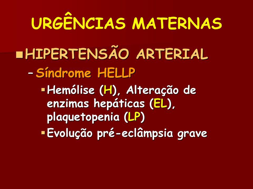 URGÊNCIAS MATERNAS HIPERTENSÃO ARTERIAL HIPERTENSÃO ARTERIAL –Síndrome HELLP Hemólise (H), Alteração de enzimas hepáticas (EL), plaquetopenia (LP) Hemólise (H), Alteração de enzimas hepáticas (EL), plaquetopenia (LP) Evolução pré-eclâmpsia grave Evolução pré-eclâmpsia grave