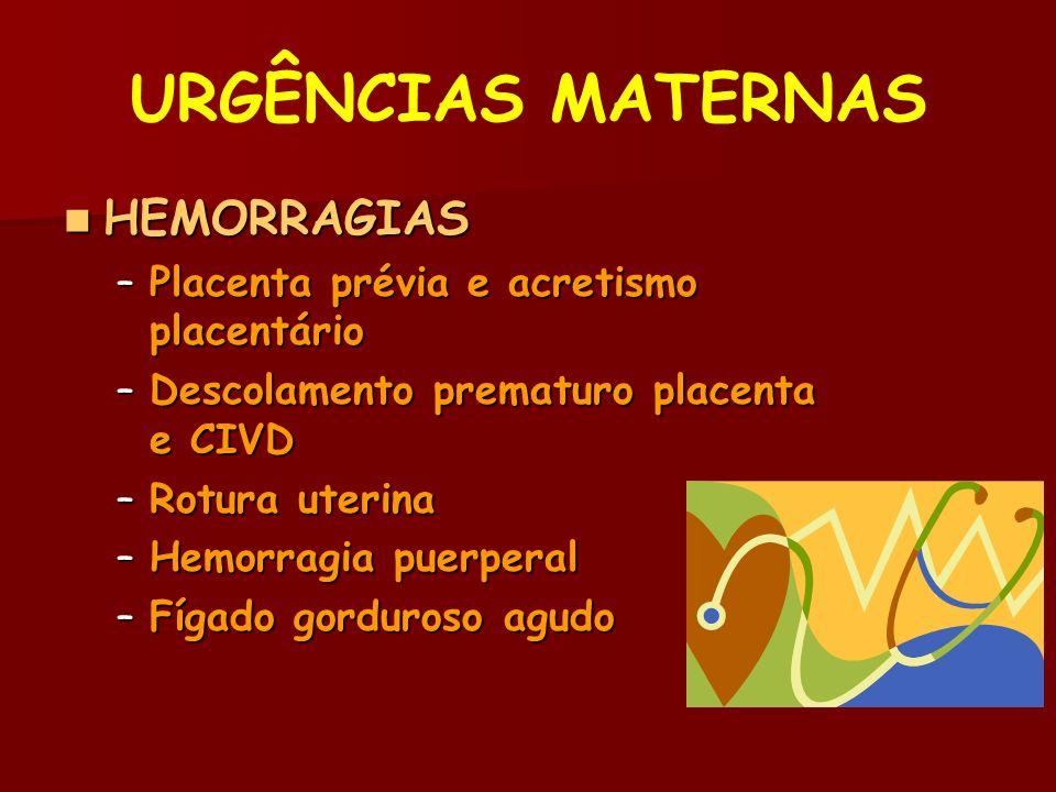 URGÊNCIAS MATERNAS HEMORRAGIAS HEMORRAGIAS –Placenta prévia e acretismo placentário –Descolamento prematuro placenta e CIVD –Rotura uterina –Hemorragia puerperal –Fígado gorduroso agudo