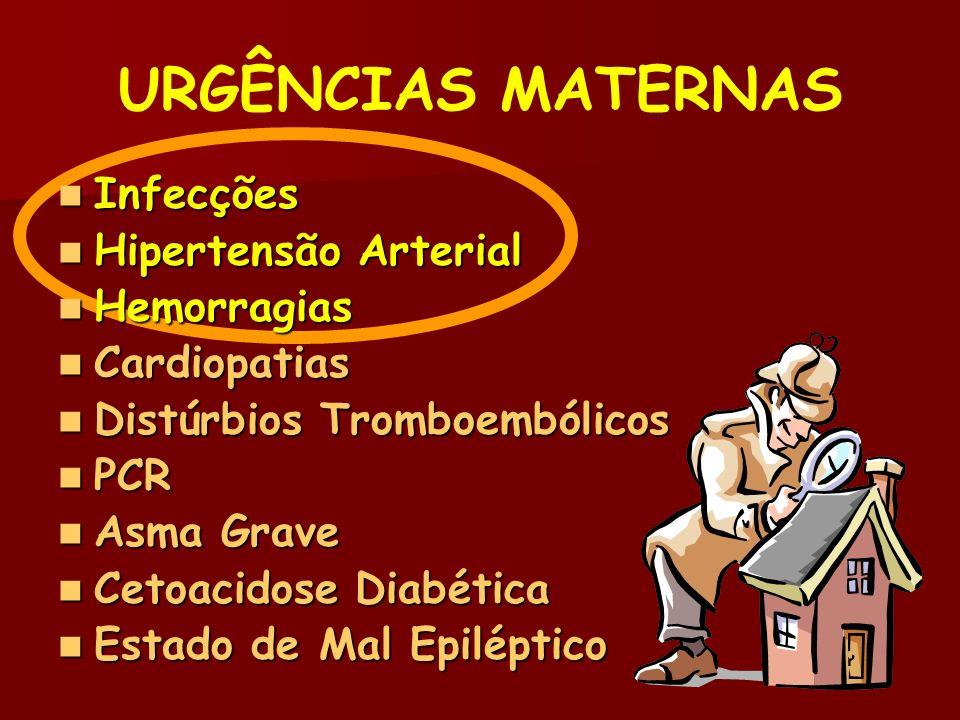 URGÊNCIAS MATERNAS Infecções Infecções Hipertensão Arterial Hipertensão Arterial Hemorragias Hemorragias Cardiopatias Cardiopatias Distúrbios Tromboembólicos Distúrbios Tromboembólicos PCR PCR Asma Grave Asma Grave Cetoacidose Diabética Cetoacidose Diabética Estado de Mal Epiléptico Estado de Mal Epiléptico