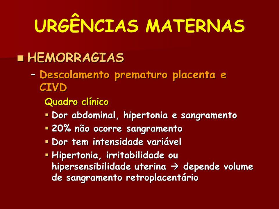 URGÊNCIAS MATERNAS HEMORRAGIAS HEMORRAGIAS –Descolamento prematuro placenta e CIVD Quadro clínico Dor abdominal, hipertonia e sangramento Dor abdominal, hipertonia e sangramento 20% não ocorre sangramento 20% não ocorre sangramento Dor tem intensidade variável Dor tem intensidade variável Hipertonia, irritabilidade ou hipersensibilidade uterina depende volume de sangramento retroplacentário Hipertonia, irritabilidade ou hipersensibilidade uterina depende volume de sangramento retroplacentário