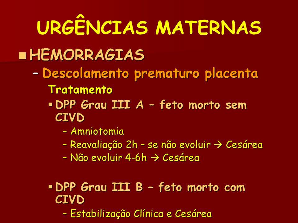URGÊNCIAS MATERNAS HEMORRAGIAS HEMORRAGIAS –Descolamento prematuro placenta Tratamento DPP Grau III A – feto morto sem CIVD DPP Grau III A – feto morto sem CIVD –Amniotomia –Reavaliação 2h – se não evoluir Cesárea –Não evoluir 4-6h Cesárea DPP Grau III B – feto morto com CIVD DPP Grau III B – feto morto com CIVD –Estabilização Clínica e Cesárea