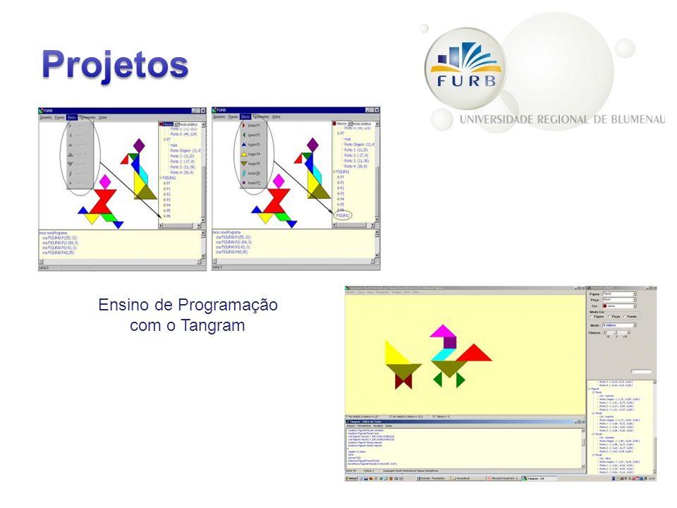 Ensino de Programação com o Tangram