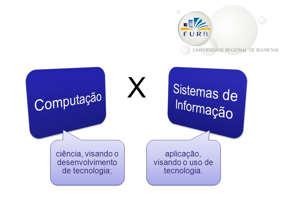 X ciência, visando o desenvolvimento de tecnologia; aplicação, visando o uso de tecnologia.